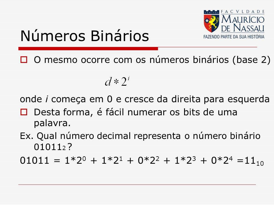 Números Binários 01011 = 1*20 + 1*21 + 0*22 + 1*23 + 0*24 =1110