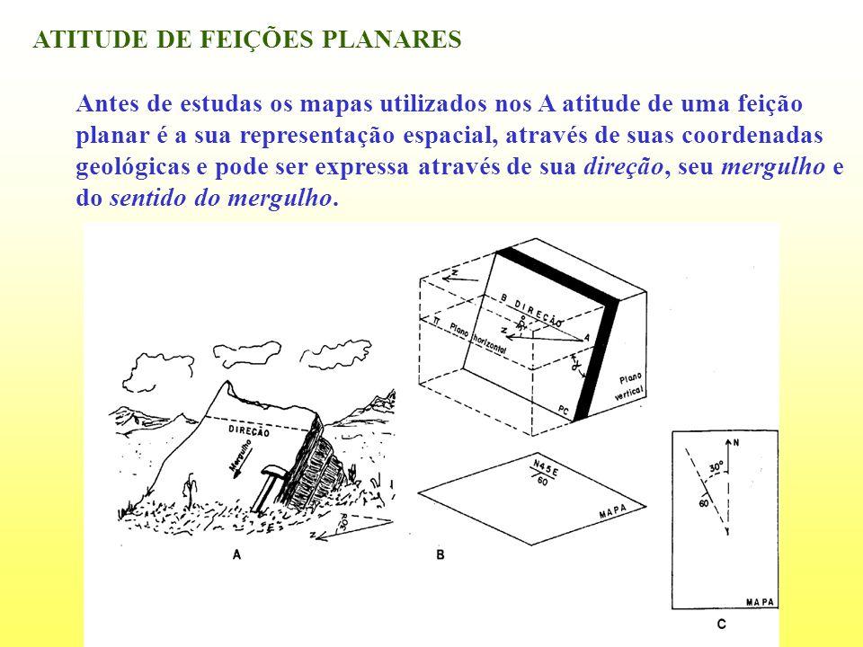 ATITUDE DE FEIÇÕES PLANARES