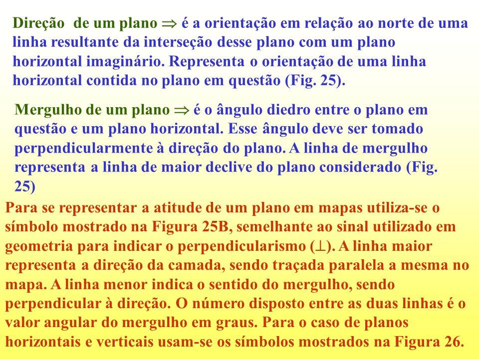 Direção de um plano  é a orientação em relação ao norte de uma linha resultante da interseção desse plano com um plano horizontal imaginário. Representa o orientação de uma linha horizontal contida no plano em questão (Fig. 25).