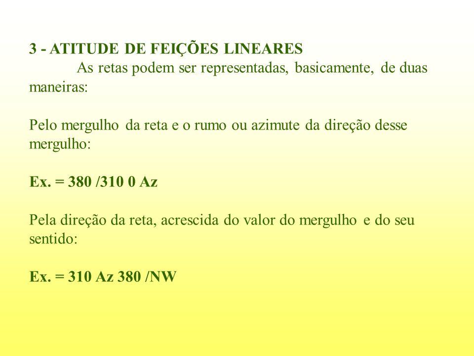 3 - ATITUDE DE FEIÇÕES LINEARES