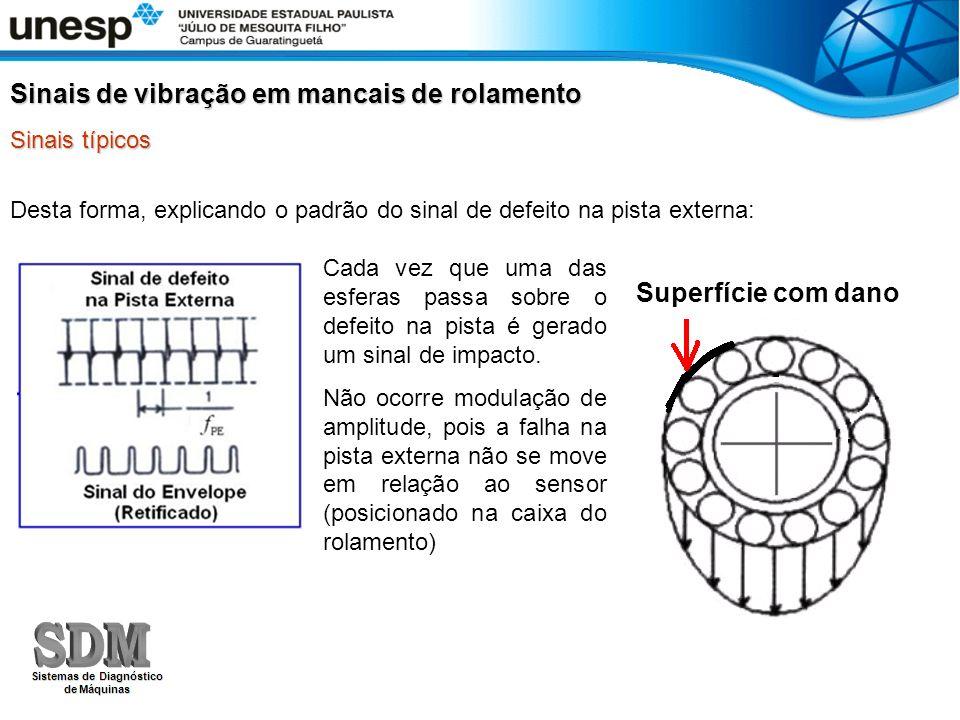 Sinais de vibração em mancais de rolamento