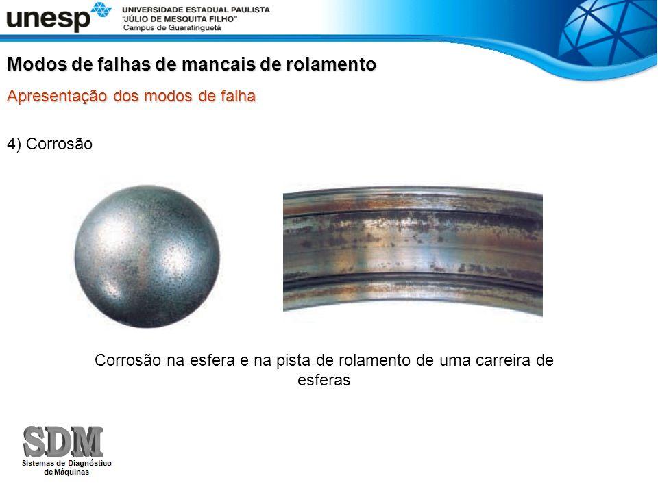 Corrosão na esfera e na pista de rolamento de uma carreira de esferas