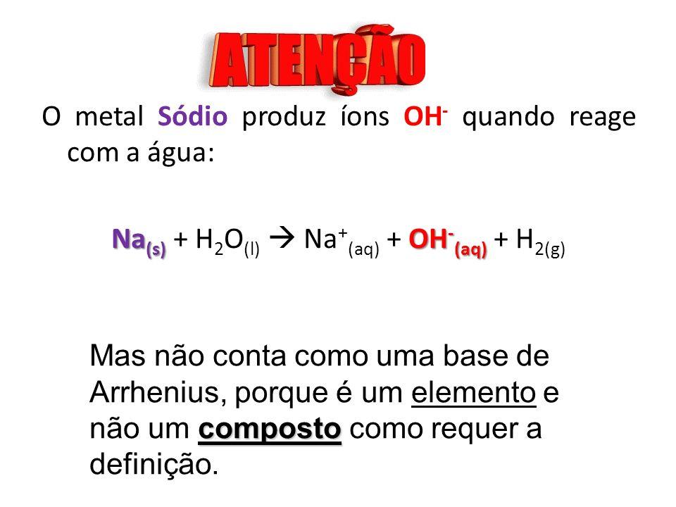 O metal Sódio produz íons OH- quando reage com a água: Na(s) + H2O(l)  Na+(aq) + OH-(aq) + H2(g)