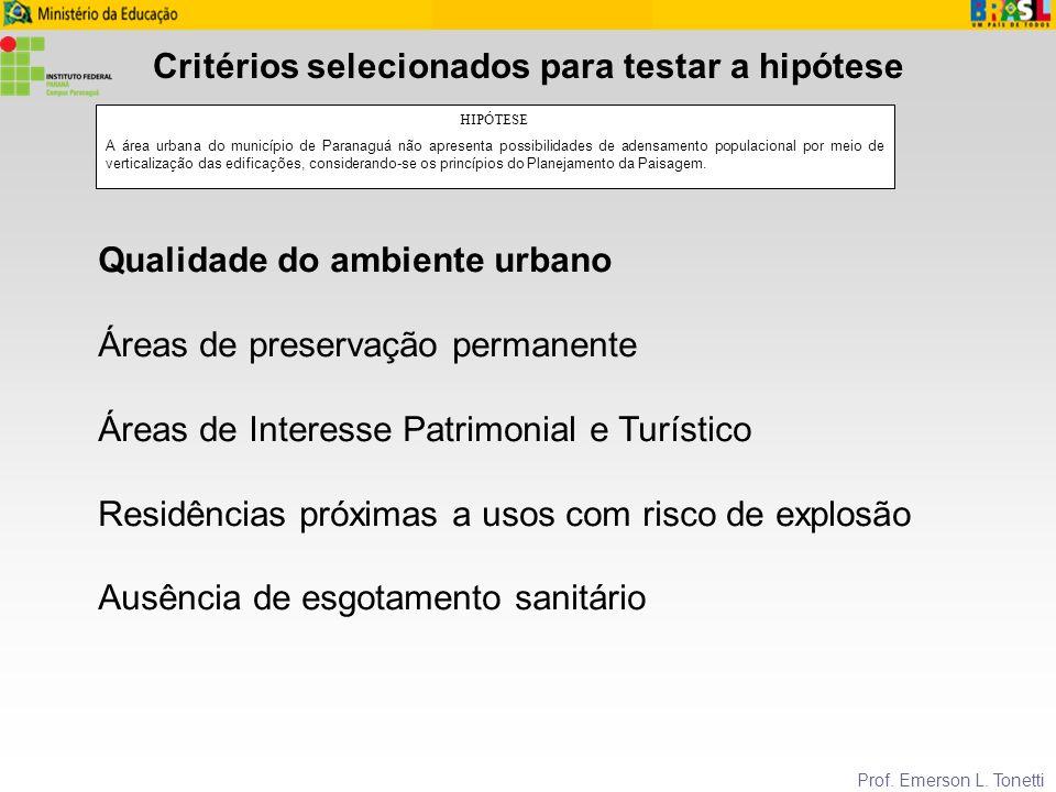 Critérios selecionados para testar a hipótese