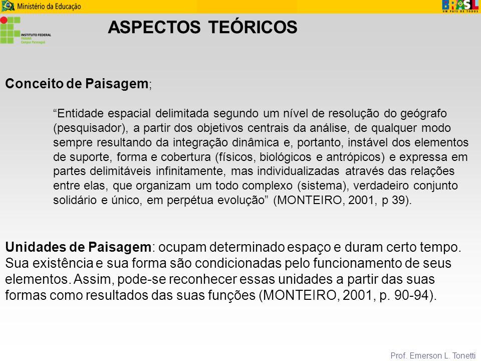 ASPECTOS TEÓRICOS Conceito de Paisagem;