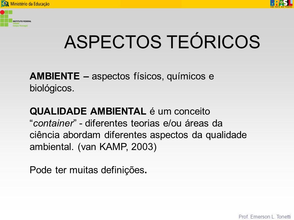 ASPECTOS TEÓRICOS AMBIENTE – aspectos físicos, químicos e biológicos.