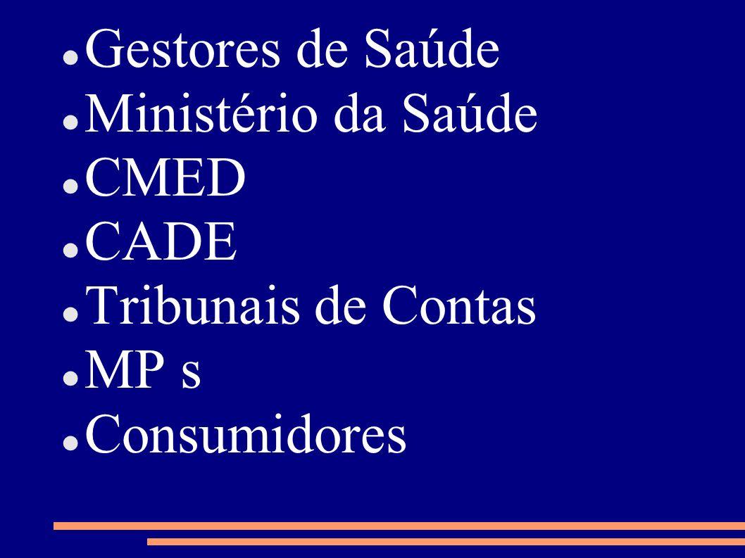 Gestores de Saúde Ministério da Saúde CMED CADE Tribunais de Contas MP s Consumidores