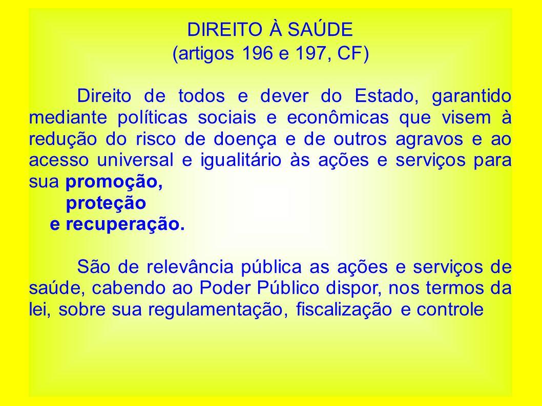 DIREITO À SAÚDE(artigos 196 e 197, CF)