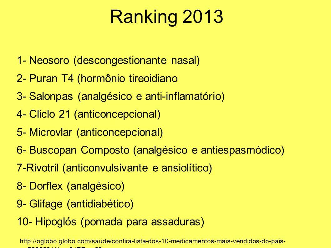 Ranking 2013 1- Neosoro (descongestionante nasal)