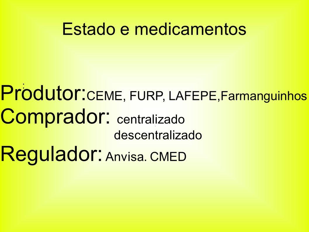 Produtor:CEME, FURP, LAFEPE,Farmanguinhos Comprador: centralizado