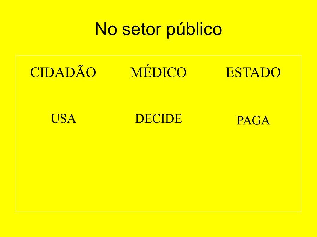 No setor público CIDADÃO USA MÉDICO DECIDE ESTADO PAGA
