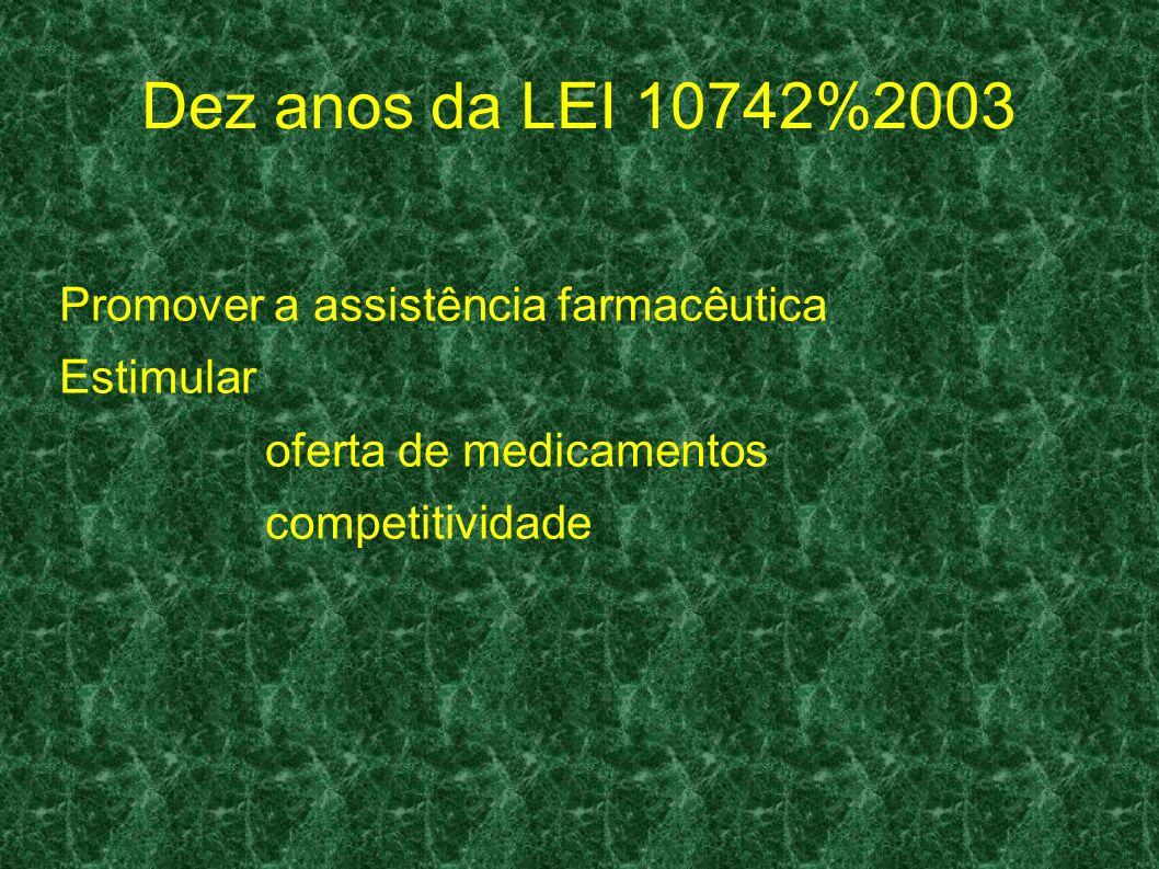 Dez anos da LEI 10742%2003 Promover a assistência farmacêutica