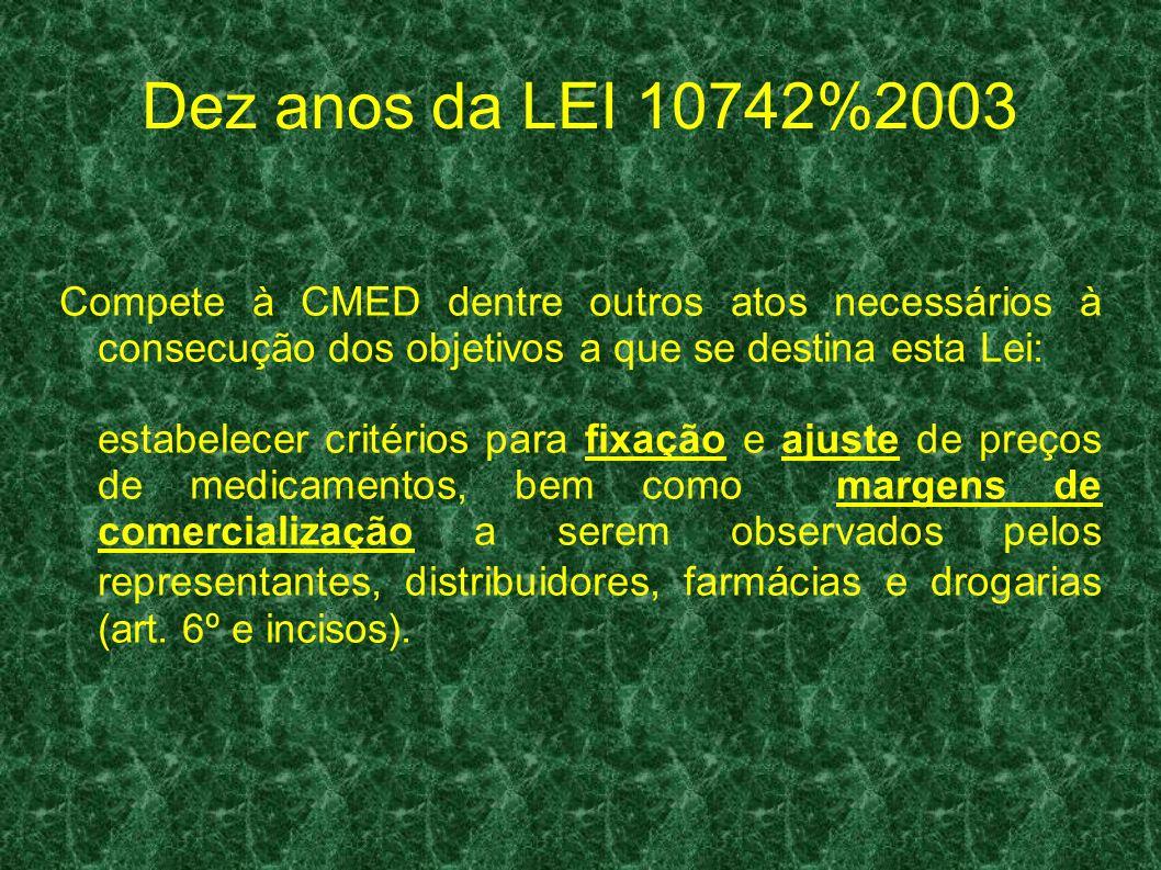 Dez anos da LEI 10742%2003Compete à CMED dentre outros atos necessários à consecução dos objetivos a que se destina esta Lei: