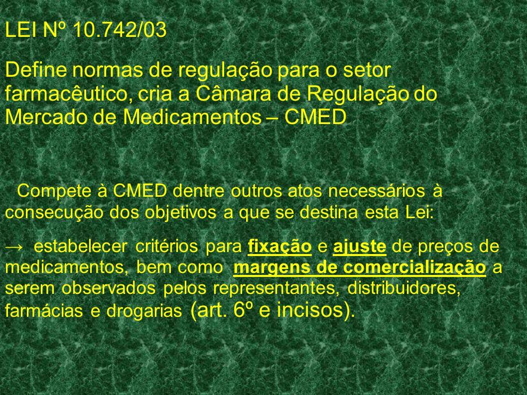 LEI Nº 10.742/03Define normas de regulação para o setor farmacêutico, cria a Câmara de Regulação do Mercado de Medicamentos – CMED.