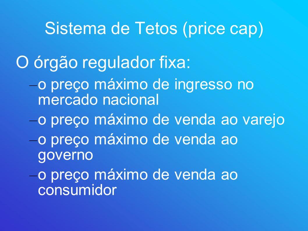 Sistema de Tetos (price cap)