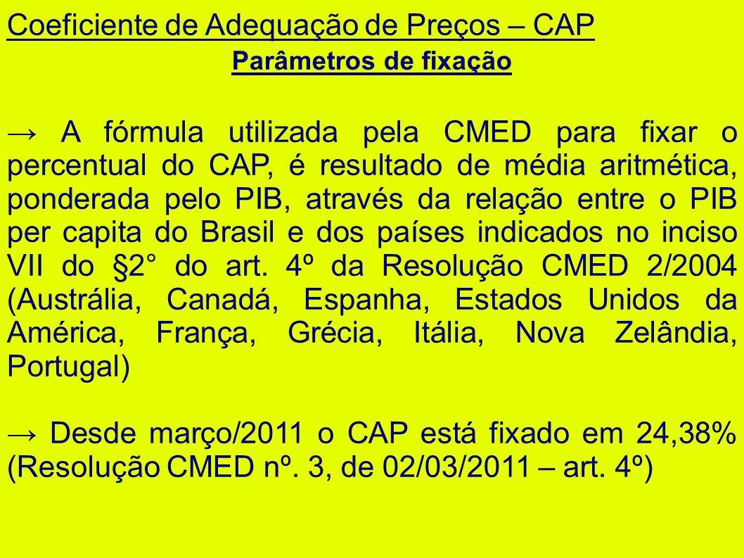 Coeficiente de Adequação de Preços – CAP