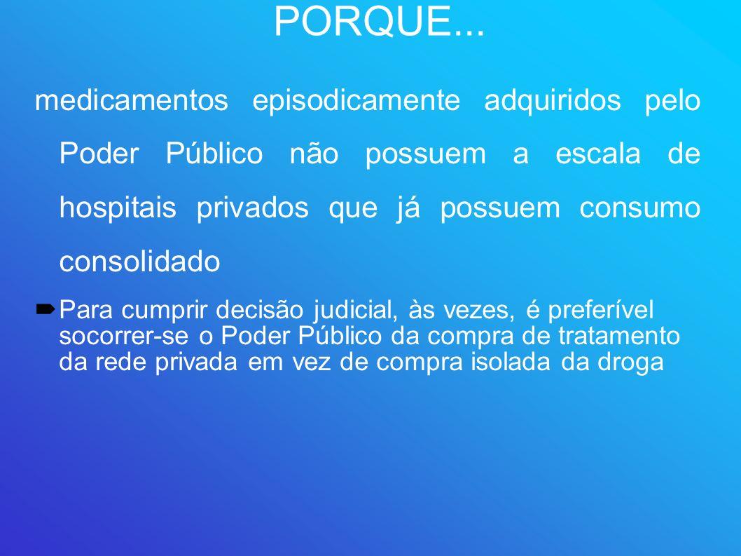 PORQUE... medicamentos episodicamente adquiridos pelo Poder Público não possuem a escala de hospitais privados que já possuem consumo consolidado.
