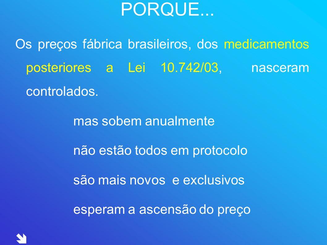 PORQUE...Os preços fábrica brasileiros, dos medicamentos posteriores a Lei 10.742/03, nasceram controlados.