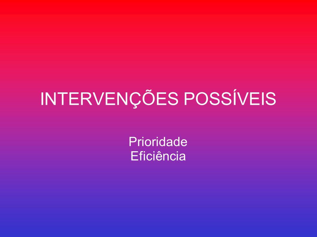 INTERVENÇÕES POSSÍVEIS