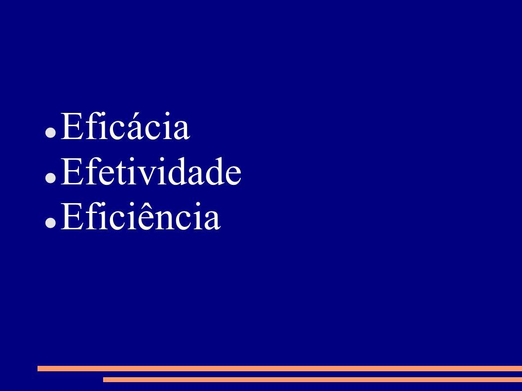 Eficácia Efetividade Eficiência