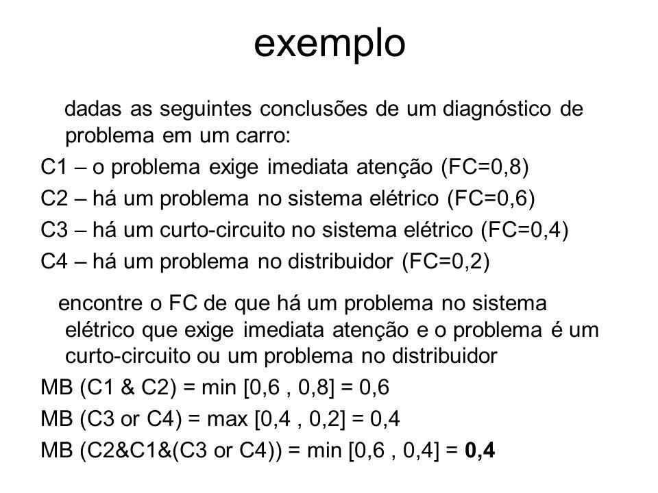 exemplodadas as seguintes conclusões de um diagnóstico de problema em um carro: C1 – o problema exige imediata atenção (FC=0,8)