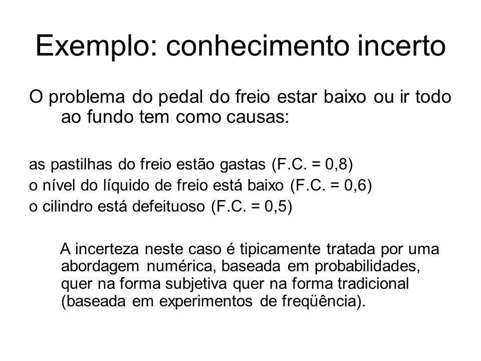 Exemplo: conhecimento incerto