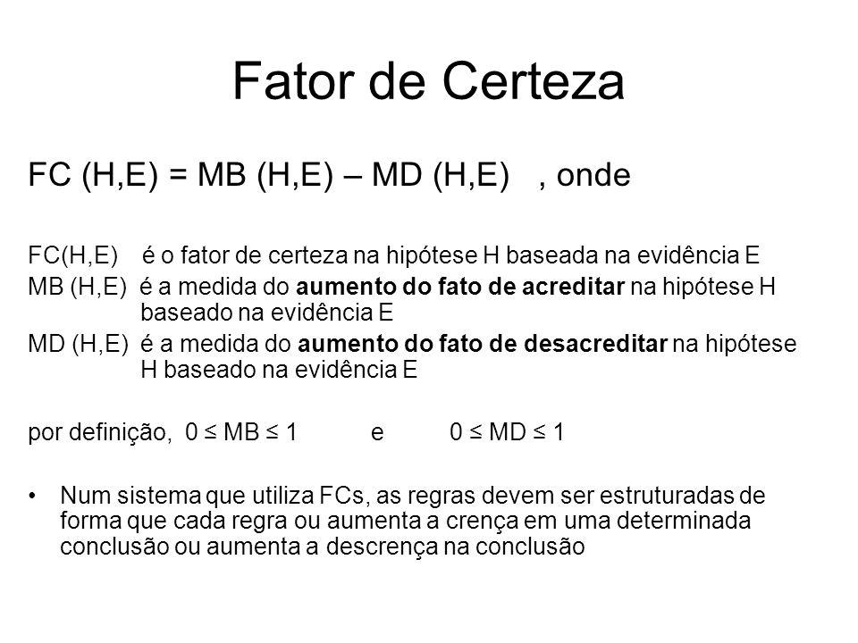 Fator de Certeza FC (H,E) = MB (H,E) – MD (H,E) , onde