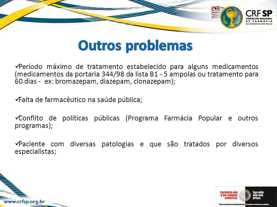 Outros problemas