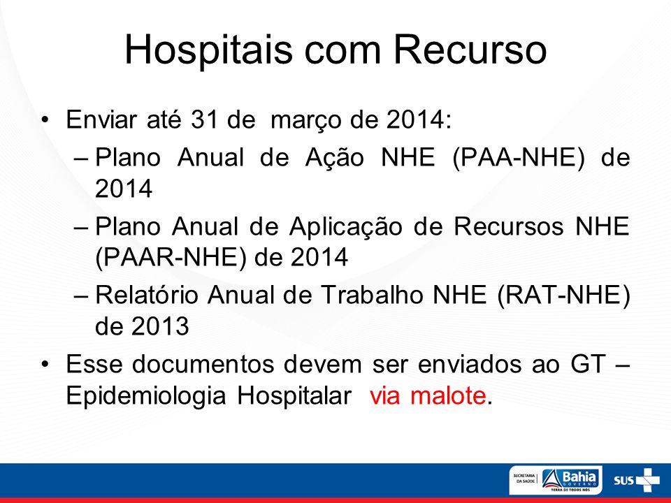 Hospitais com Recurso Enviar até 31 de março de 2014: