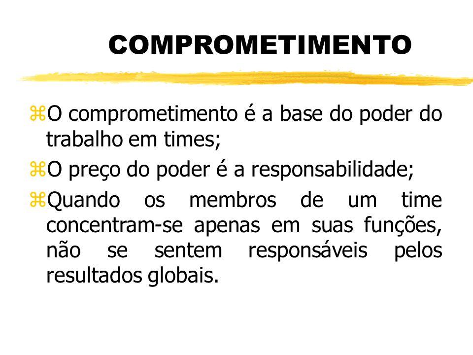 COMPROMETIMENTO O comprometimento é a base do poder do trabalho em times; O preço do poder é a responsabilidade;
