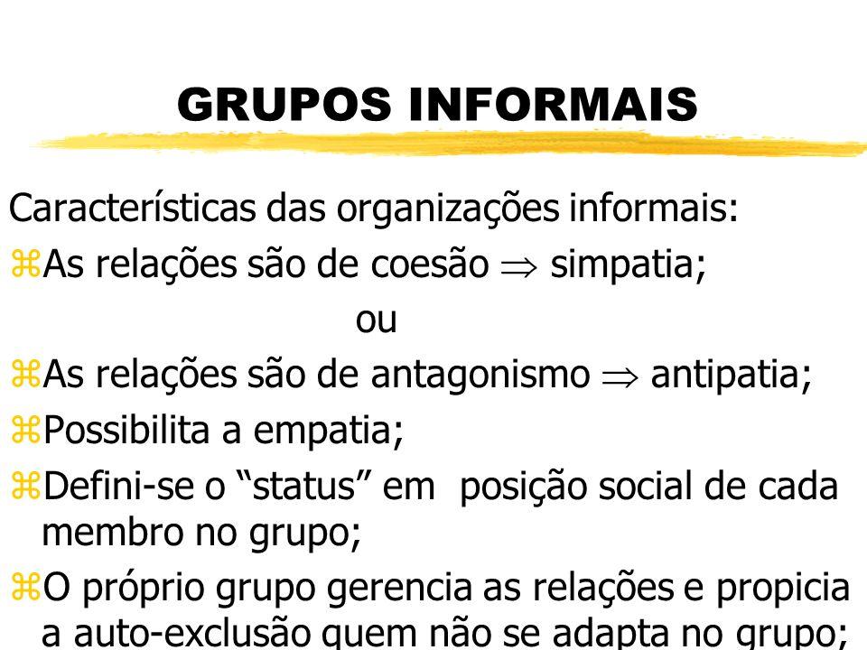 GRUPOS INFORMAIS Características das organizações informais: