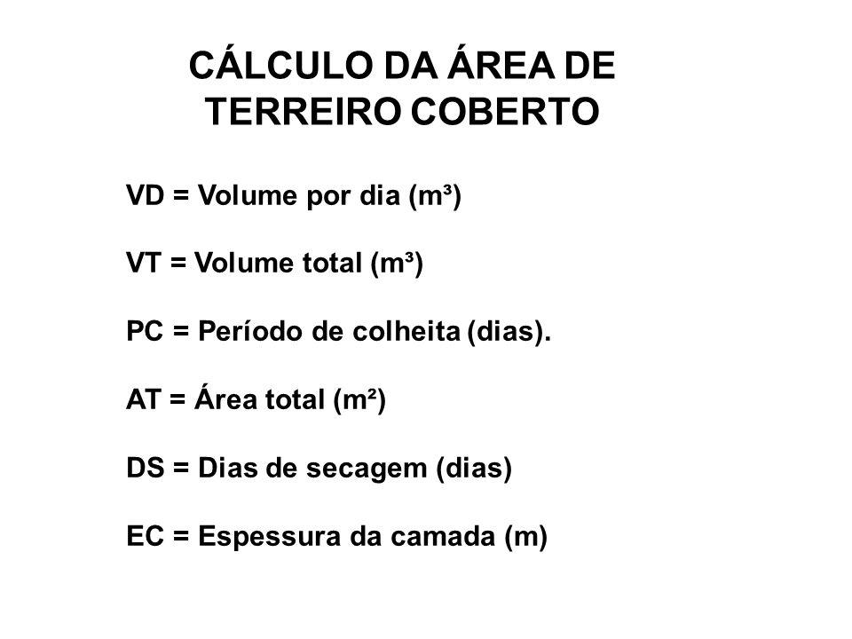 CÁLCULO DA ÁREA DE TERREIRO COBERTO
