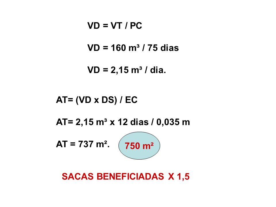 VD = VT / PC VD = 160 m³ / 75 dias. VD = 2,15 m³ / dia. AT= (VD x DS) / EC. AT= 2,15 m³ x 12 dias / 0,035 m.
