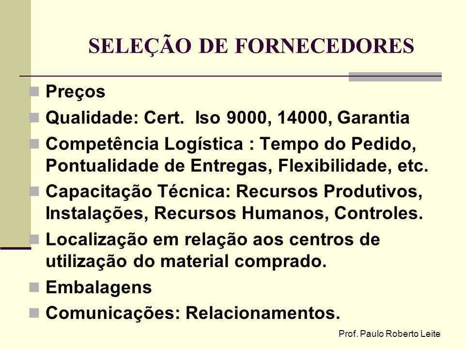 SELEÇÃO DE FORNECEDORES