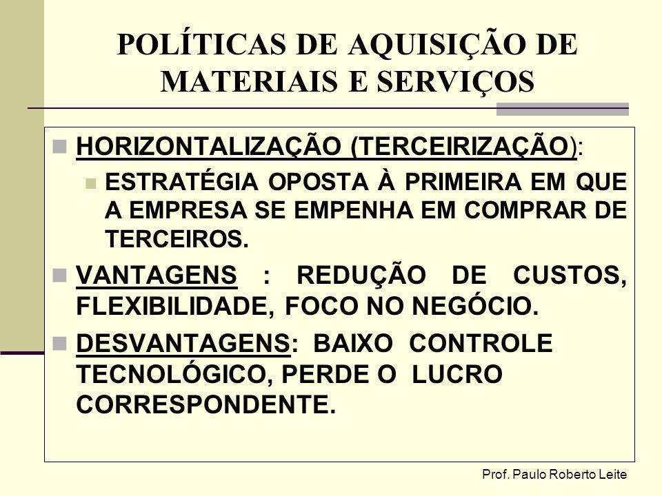 POLÍTICAS DE AQUISIÇÃO DE MATERIAIS E SERVIÇOS