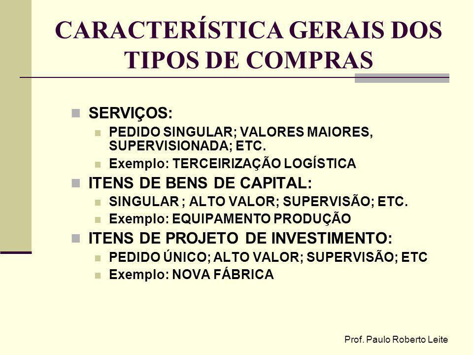 CARACTERÍSTICA GERAIS DOS TIPOS DE COMPRAS