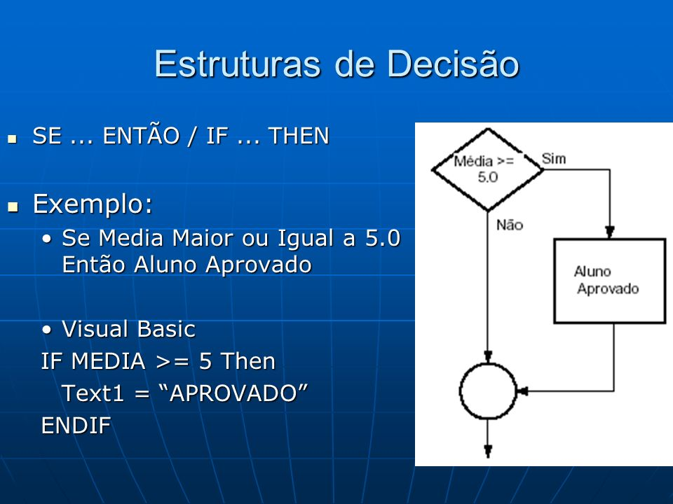 Estruturas de Decisão Exemplo: SE ... ENTÃO / IF ... THEN