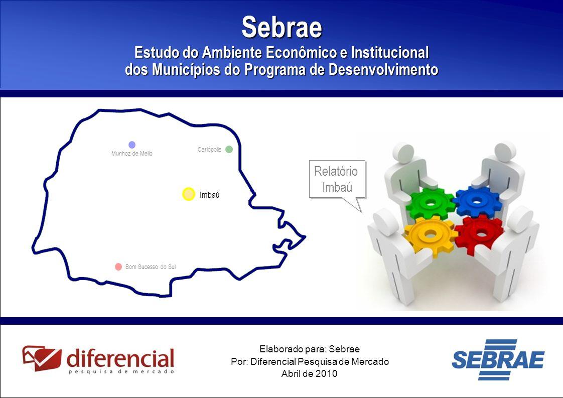 Sebrae Estudo do Ambiente Econômico e Institucional dos Municípios do Programa de Desenvolvimento