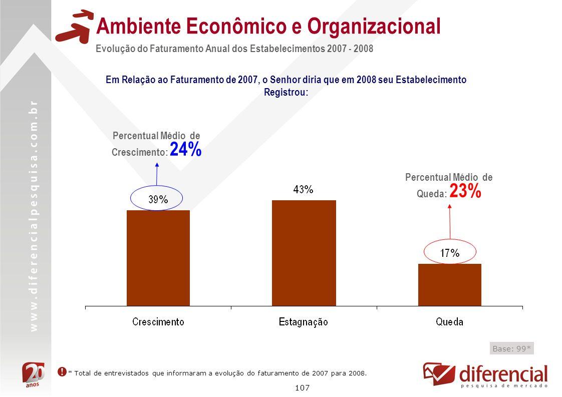 Ambiente Econômico e Organizacional
