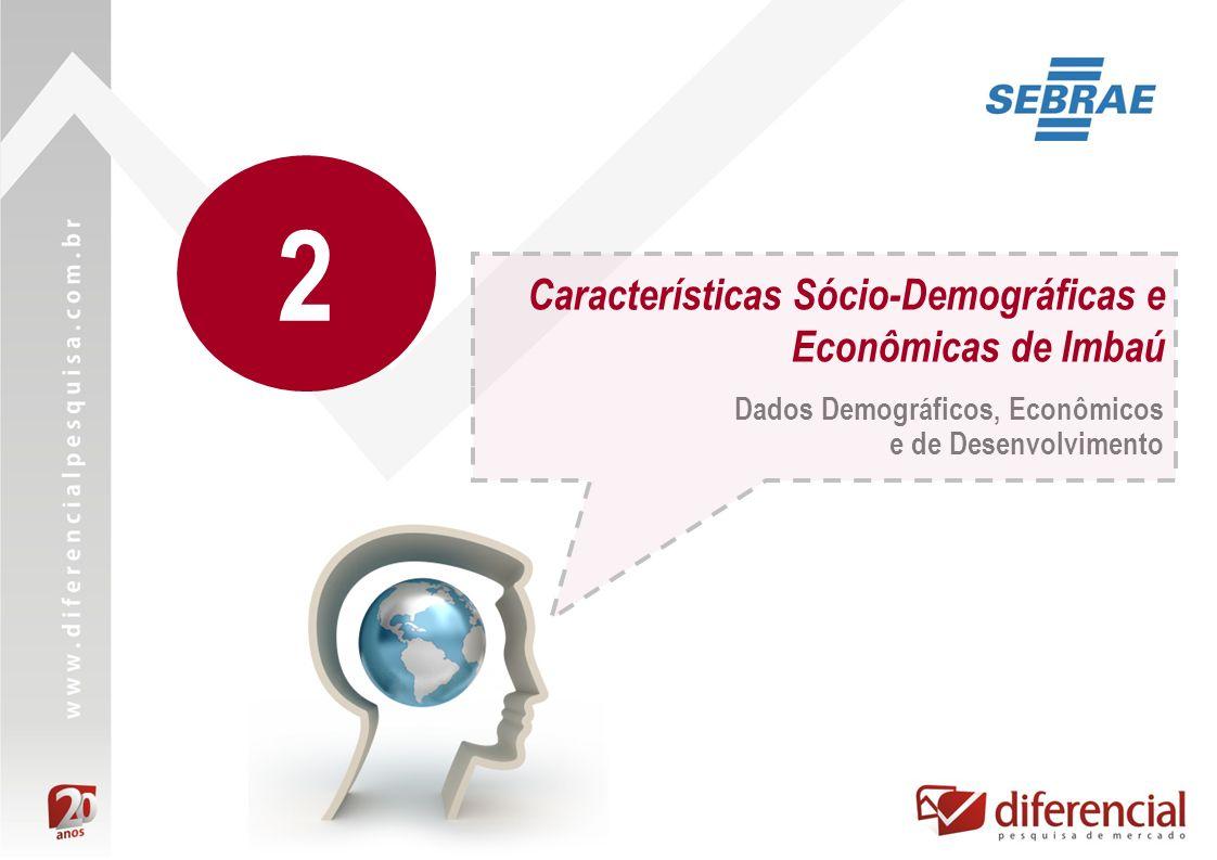 Características Sócio-Demográficas e Econômicas de Imbaú