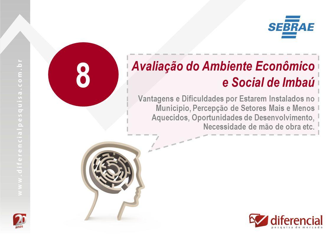 Avaliação do Ambiente Econômico e Social de Imbaú