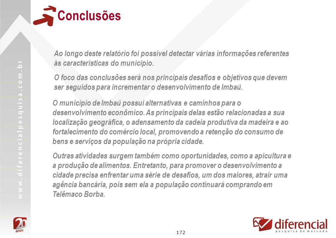 Conclusões Ao longo deste relatório foi possível detectar várias informações referentes às características do município.