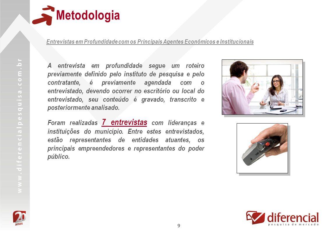Metodologia Entrevistas em Profundidade com os Principais Agentes Econômicos e Institucionais.