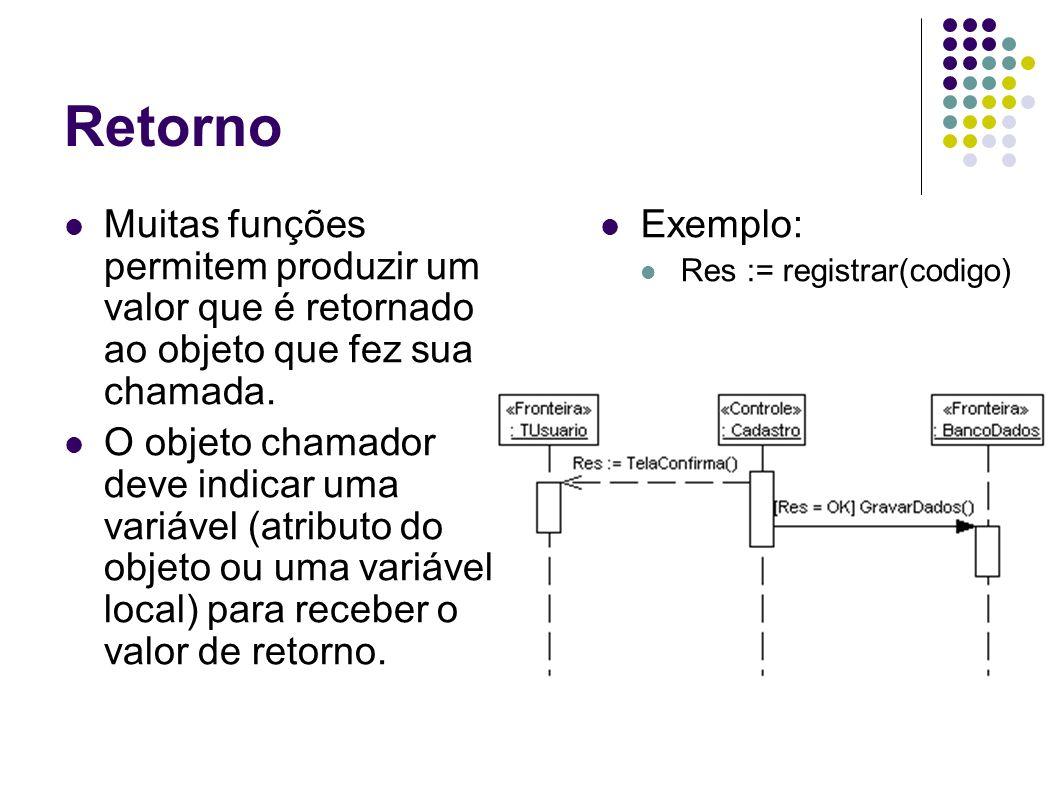 Retorno Muitas funções permitem produzir um valor que é retornado ao objeto que fez sua chamada.