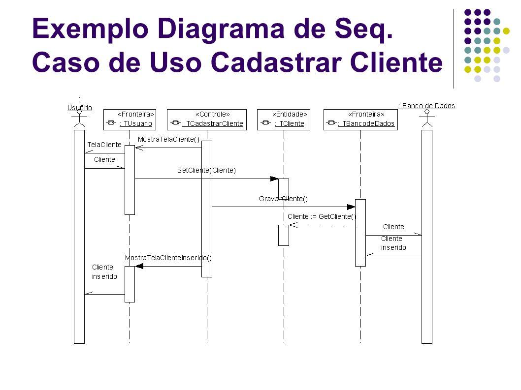 Exemplo Diagrama de Seq. Caso de Uso Cadastrar Cliente