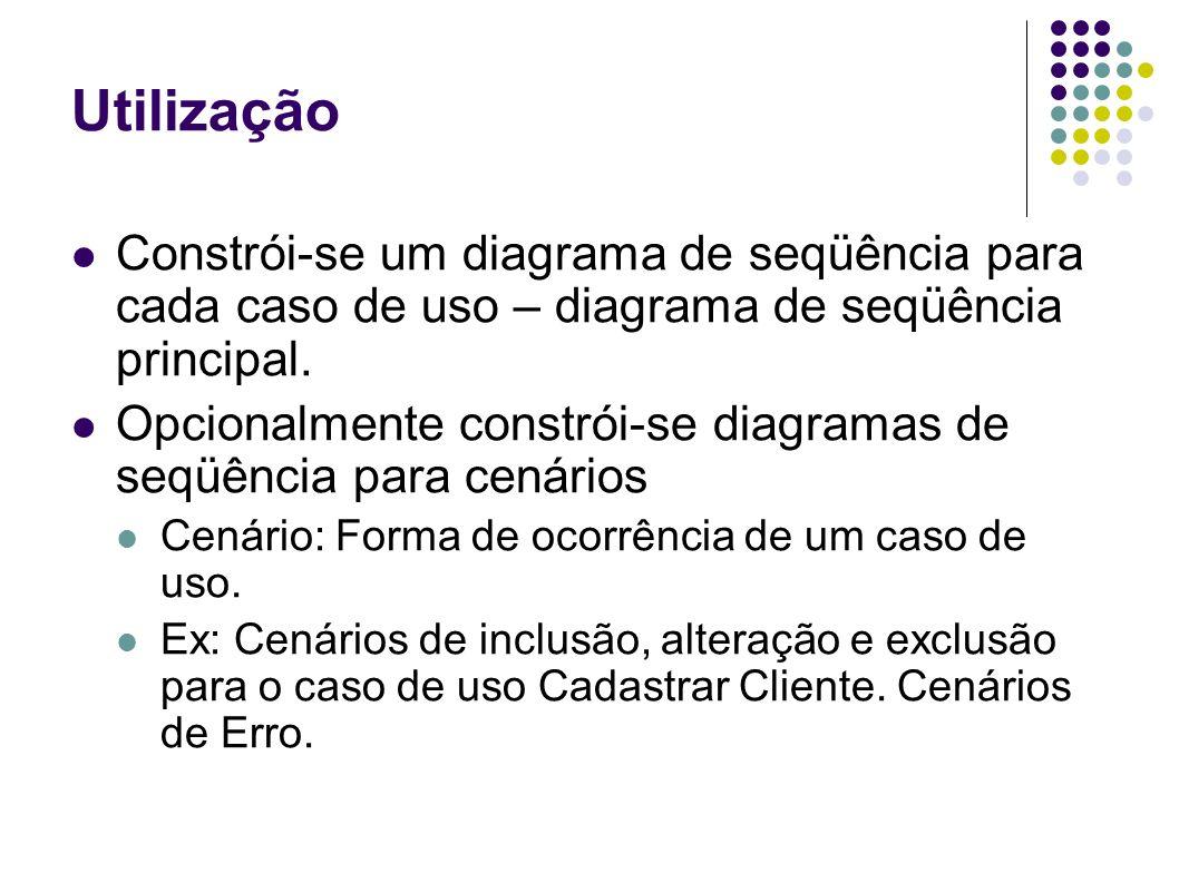 Utilização Constrói-se um diagrama de seqüência para cada caso de uso – diagrama de seqüência principal.