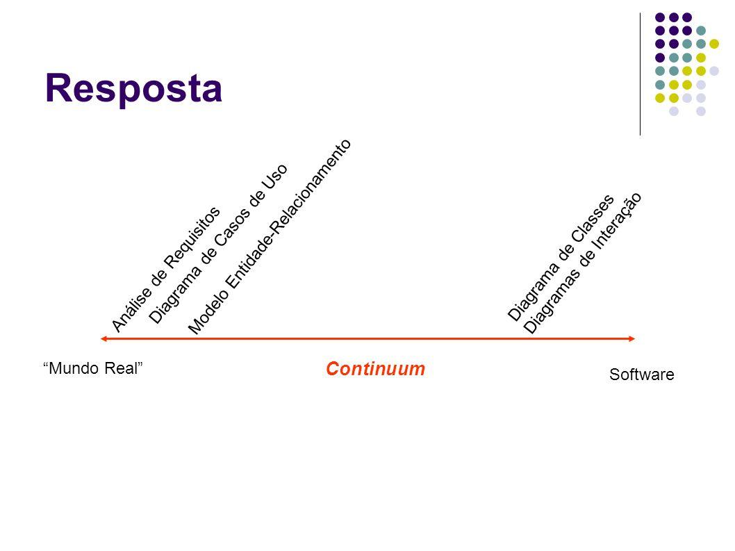 Resposta Continuum Modelo Entidade-Relacionamento
