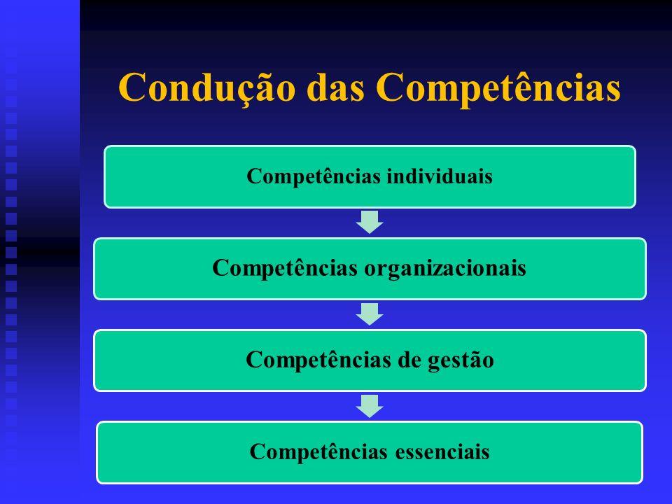 Condução das Competências