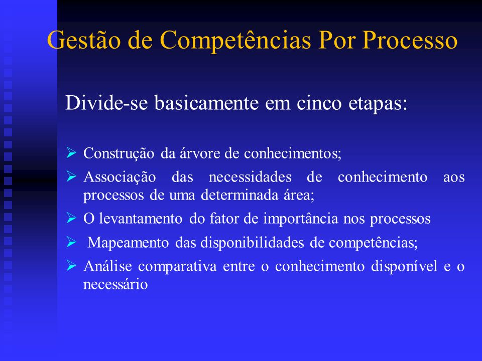 Gestão de Competências Por Processo