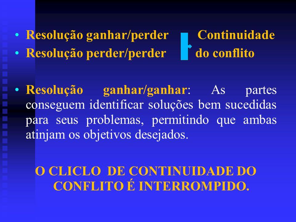 O CLICLO DE CONTINUIDADE DO CONFLITO É INTERROMPIDO.
